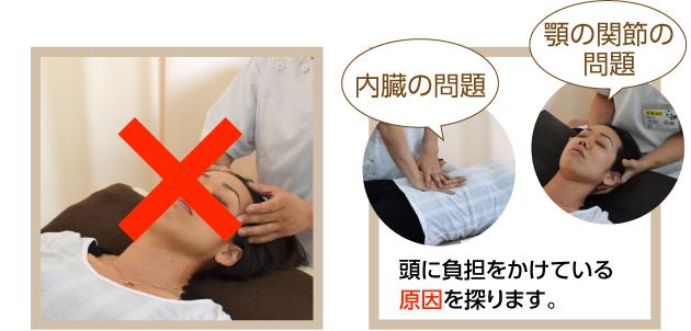 骨盤王国での施術方法